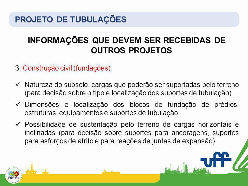 PROJETO DE TUBULAÇÕES INFORMAÇÕES QUE DEVEM SER RECEBIDAS DE OUTROS PROJETOS 3. Construção civil (fundações) Natureza do subsolo, cargas que poderão s