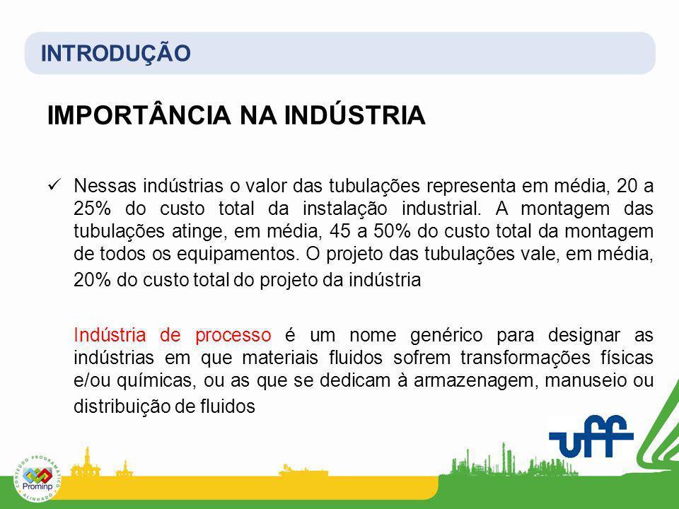 INTRODUÇÃO IMPORTÂNCIA NA INDÚSTRIA Nessas indústrias o valor das tubulações representa em média, 20 a 25% do custo total da instalação industrial. A