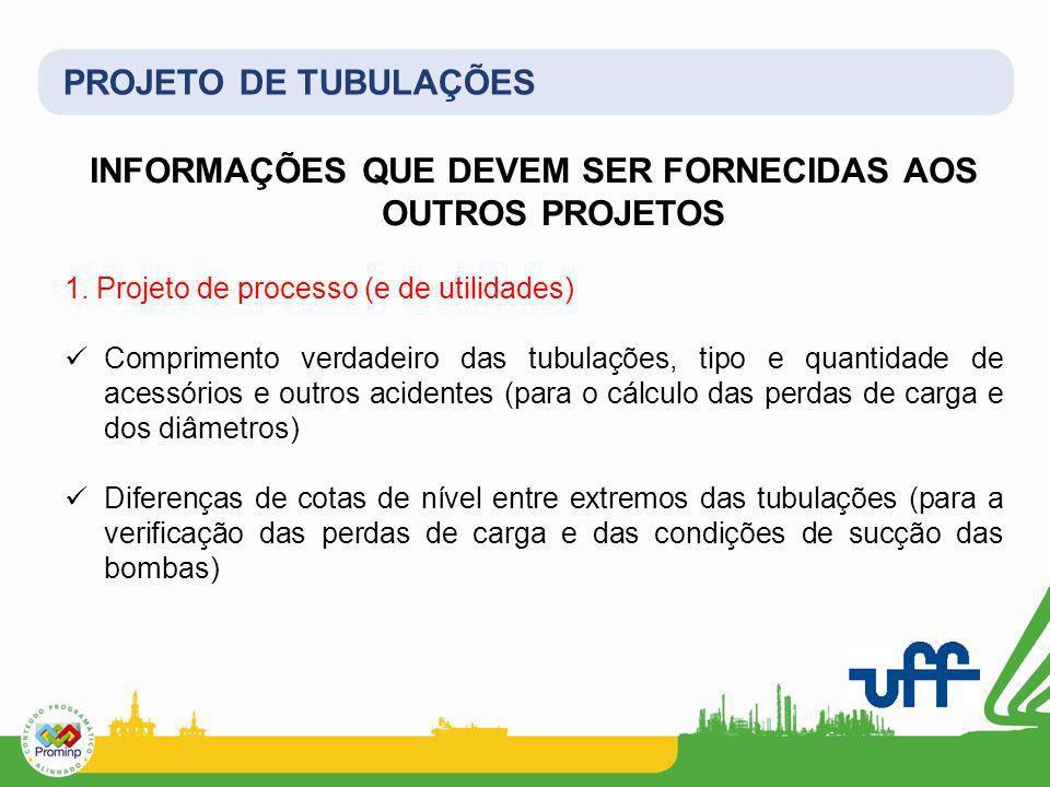 PROJETO DE TUBULAÇÕES INFORMAÇÕES QUE DEVEM SER FORNECIDAS AOS OUTROS PROJETOS 1. Projeto de processo (e de utilidades) Comprimento verdadeiro das tub