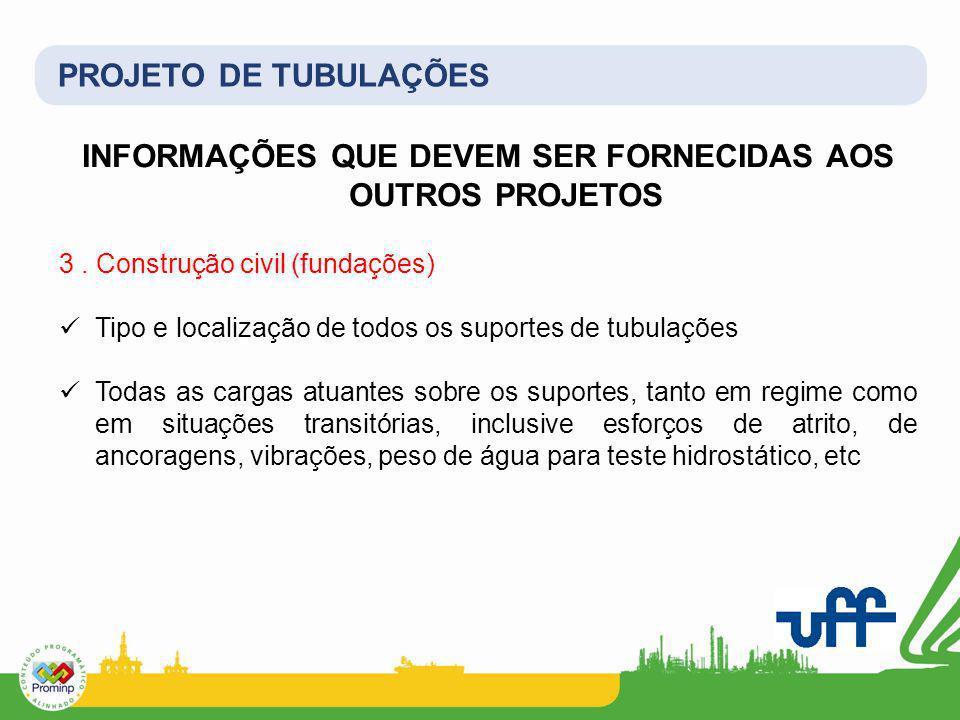 PROJETO DE TUBULAÇÕES INFORMAÇÕES QUE DEVEM SER FORNECIDAS AOS OUTROS PROJETOS 3. Construção civil (fundações) Tipo e localização de todos os suportes