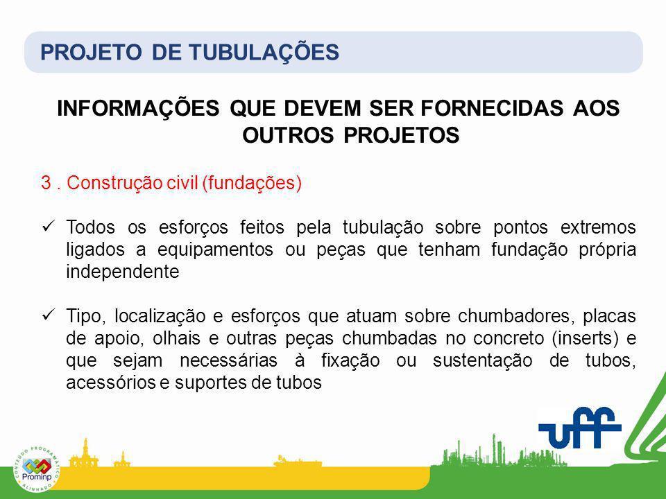 PROJETO DE TUBULAÇÕES INFORMAÇÕES QUE DEVEM SER FORNECIDAS AOS OUTROS PROJETOS 3. Construção civil (fundações) Todos os esforços feitos pela tubulação
