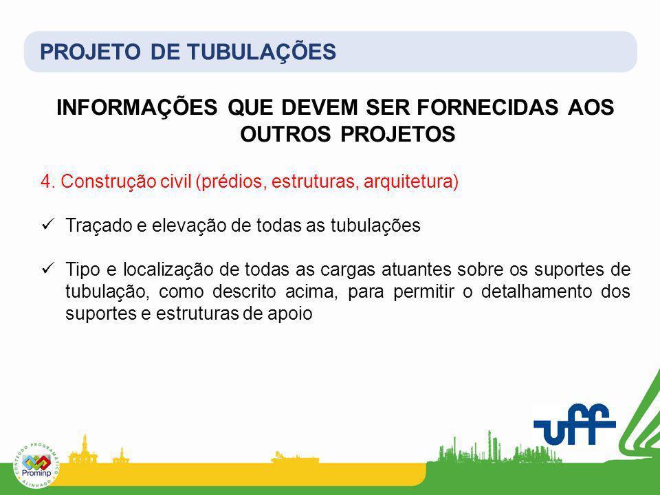 PROJETO DE TUBULAÇÕES INFORMAÇÕES QUE DEVEM SER FORNECIDAS AOS OUTROS PROJETOS 4. Construção civil (prédios, estruturas, arquitetura) Traçado e elevaç