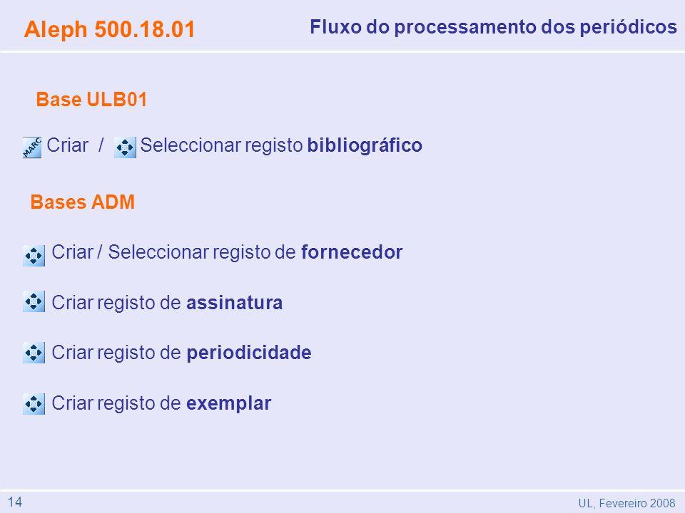 Bases ADM Criar / Seleccionar registo de fornecedor Criar registo de assinatura Criar registo de periodicidade Criar registo de exemplar Aleph 500.18.