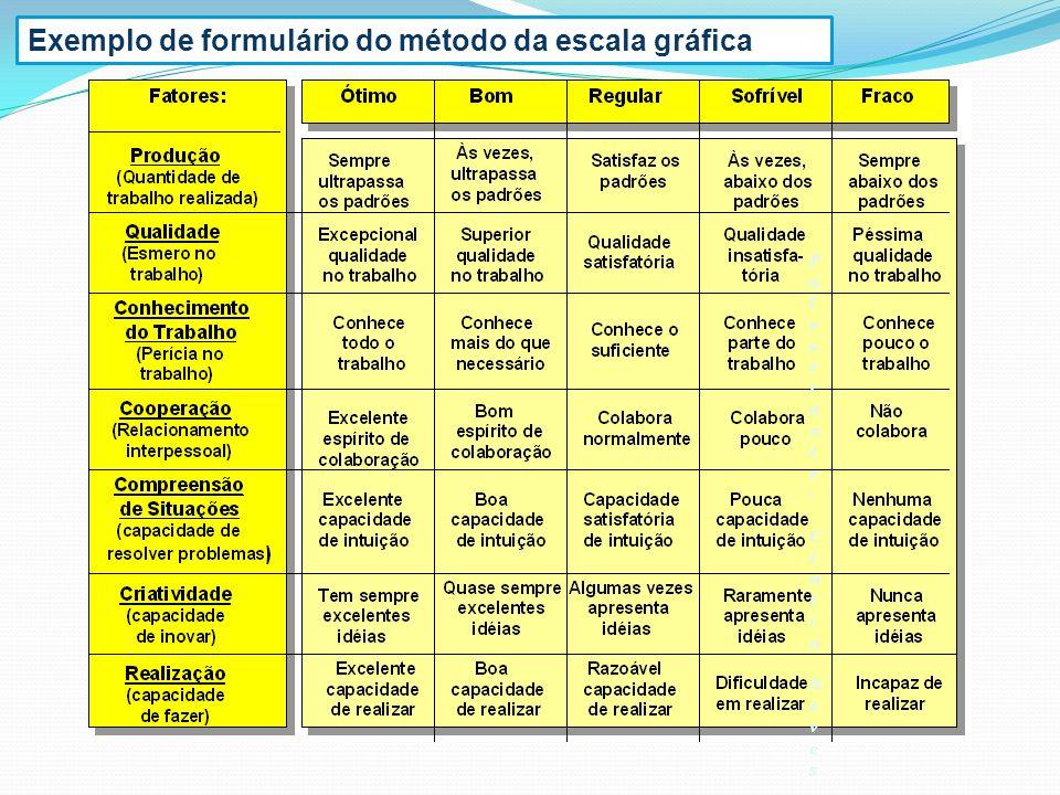 Exemplo de formulário do método da escala gráfica Palestrante: Cíntia NevesPalestrante: Cíntia Neves
