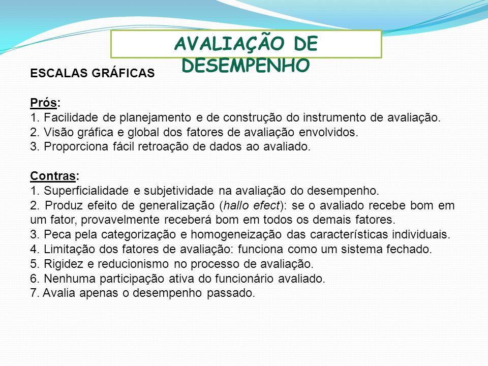 ESCALAS GRÁFICAS Prós: 1.Facilidade de planejamento e de construção do instrumento de avaliação.