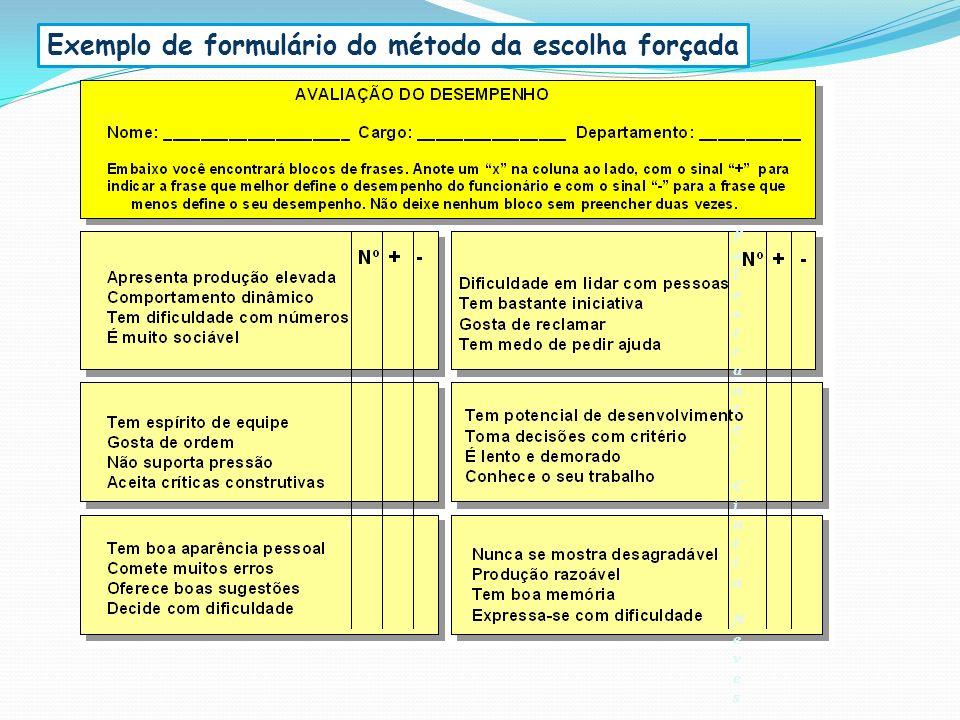 Exemplo de formulário do método da escolha forçada Palestrante: Cíntia NevesPalestrante: Cíntia Neves
