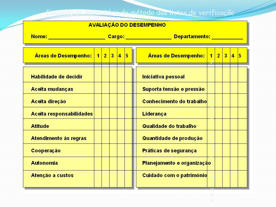 Exemplo de formulário do método das listas de verificação Palestrante: Glaucia VianaPalestrante: Glaucia Viana