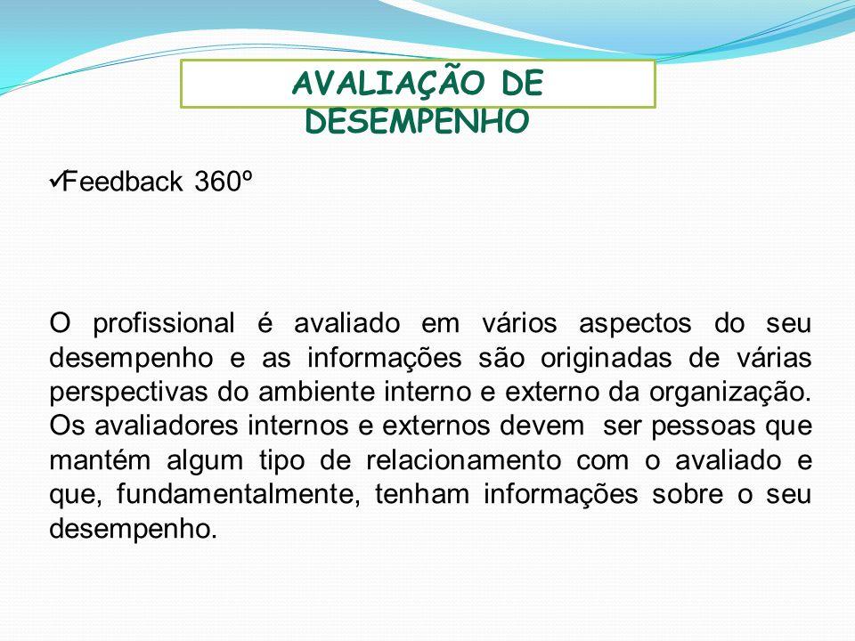 Feedback 360º O profissional é avaliado em vários aspectos do seu desempenho e as informações são originadas de várias perspectivas do ambiente interno e externo da organização.