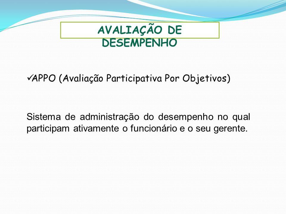 APPO (Avaliação Participativa Por Objetivos) Sistema de administração do desempenho no qual participam ativamente o funcionário e o seu gerente.