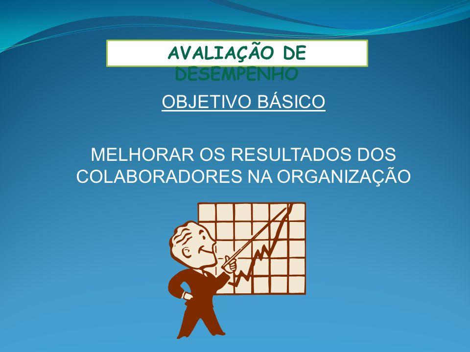 Os fatores que afetam o desempenho no cargo AVALIAÇÃO DE DESEMPENHO