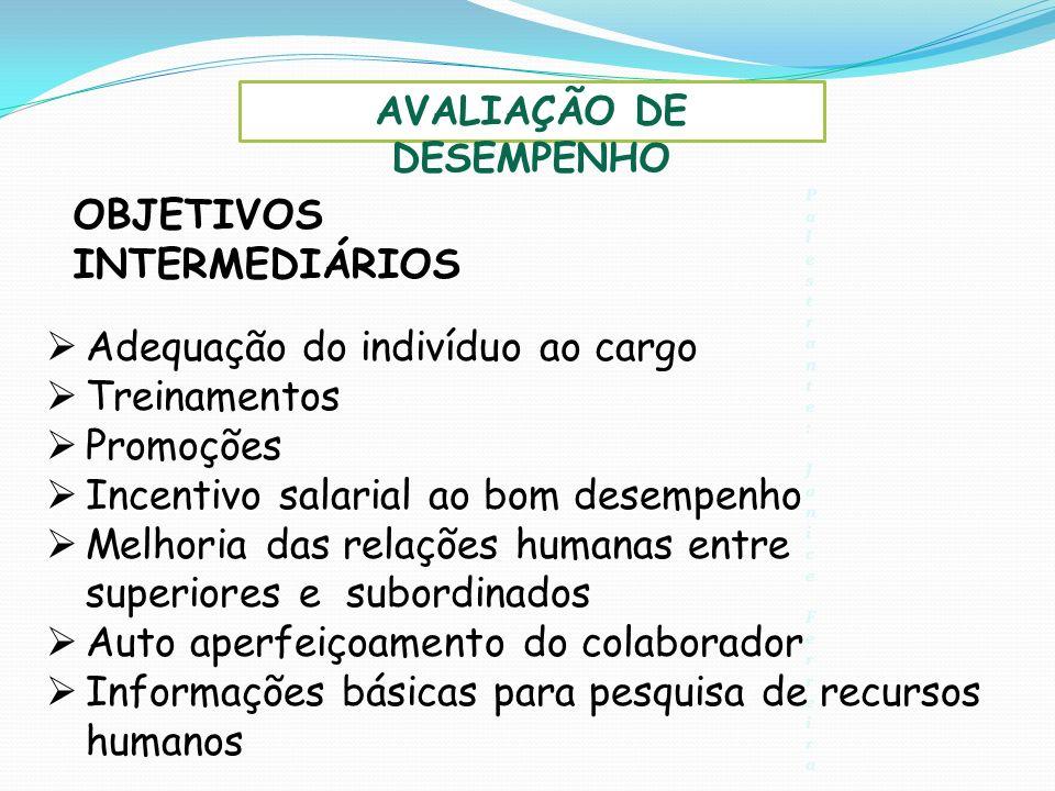 Apresenta uma lista contendo os adjetivos que descrevem o comportamento relacionado ao trabalho Checklists (lista de verificação) AVALIAÇÃO DE DESEMPENHO