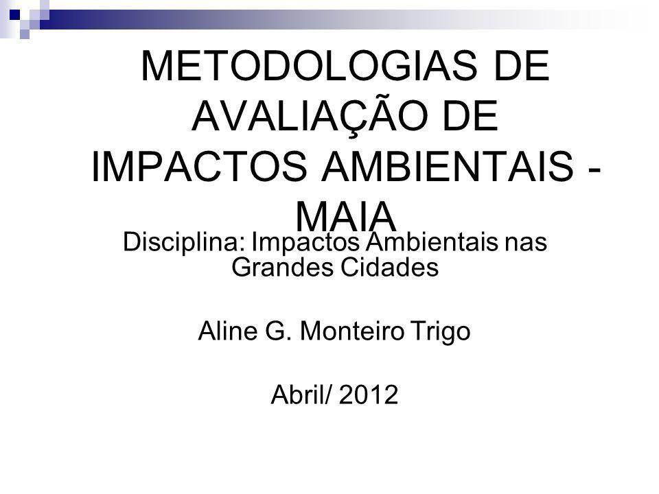 METODOLOGIAS DE AVALIAÇÃO DE IMPACTOS AMBIENTAIS - MAIA Disciplina: Impactos Ambientais nas Grandes Cidades Aline G. Monteiro Trigo Abril/ 2012