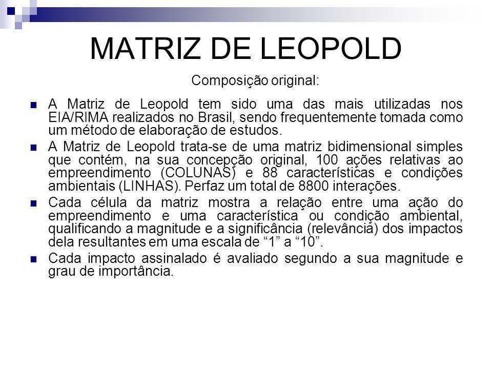 MATRIZ DE LEOPOLD Composição original: A Matriz de Leopold tem sido uma das mais utilizadas nos EIA/RIMA realizados no Brasil, sendo frequentemente tomada como um método de elaboração de estudos.