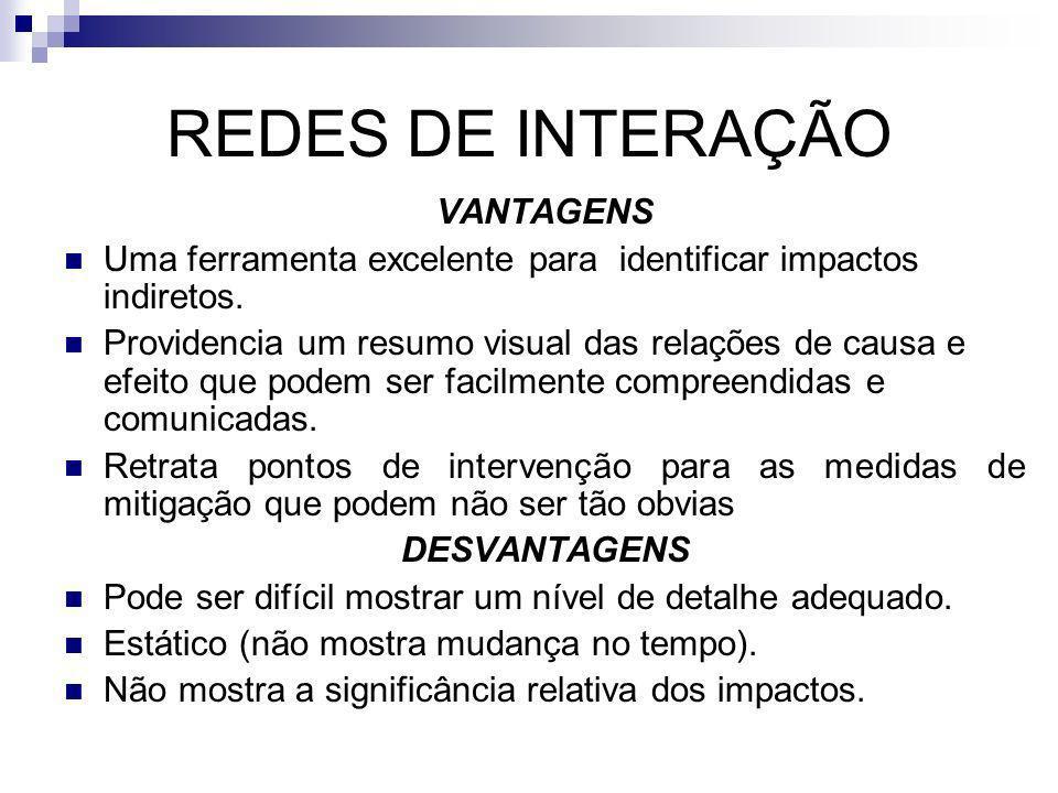 REDES DE INTERAÇÃO VANTAGENS Uma ferramenta excelente para identificar impactos indiretos. Providencia um resumo visual das relações de causa e efeito