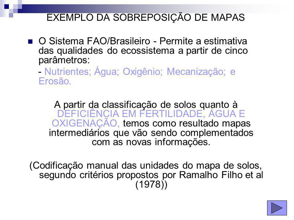EXEMPLO DA SOBREPOSIÇÃO DE MAPAS O Sistema FAO/Brasileiro - Permite a estimativa das qualidades do ecossistema a partir de cinco parâmetros: - Nutrientes; Água; Oxigênio; Mecanização; e Erosão.