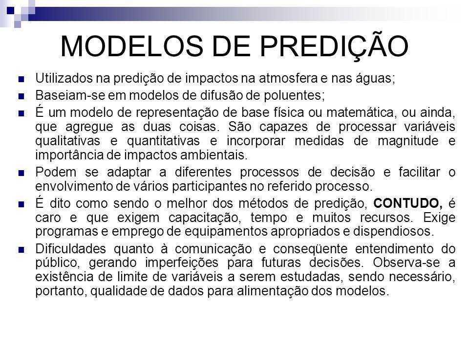 MODELOS DE PREDIÇÃO Utilizados na predição de impactos na atmosfera e nas águas; Baseiam-se em modelos de difusão de poluentes; É um modelo de representação de base física ou matemática, ou ainda, que agregue as duas coisas.