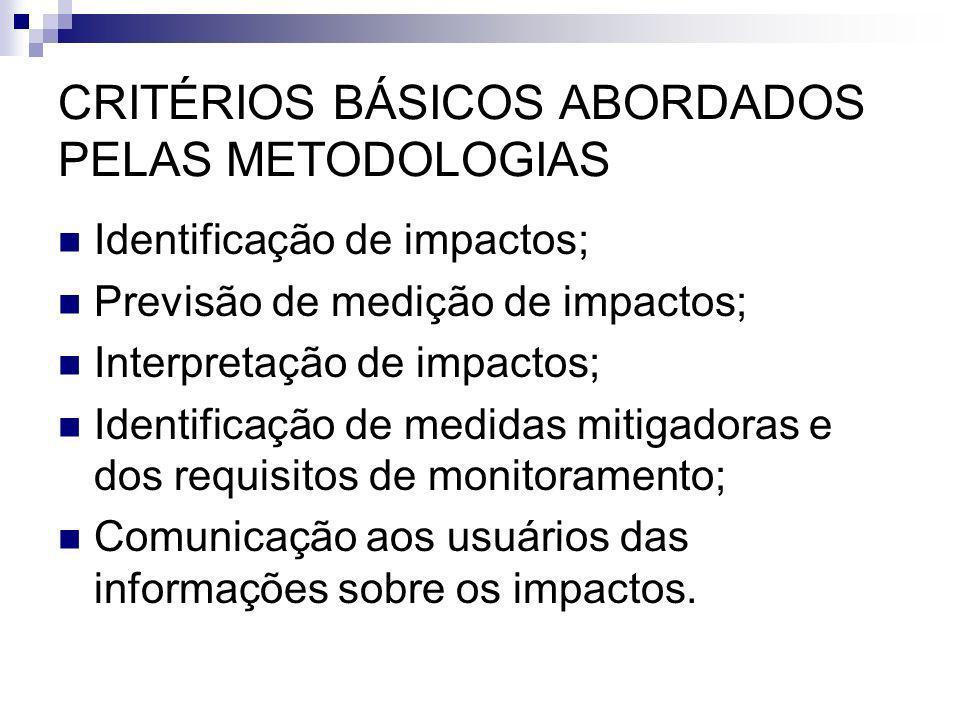 CRITÉRIOS BÁSICOS ABORDADOS PELAS METODOLOGIAS Identificação de impactos; Previsão de medição de impactos; Interpretação de impactos; Identificação de medidas mitigadoras e dos requisitos de monitoramento; Comunicação aos usuários das informações sobre os impactos.