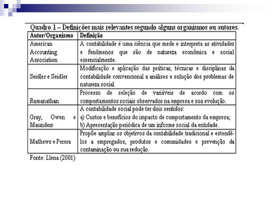 CHECKLIST Método de identificação utilizado para avaliações preliminares, podendo, de forma limitada, incorporar escalas de valores e ponderações.