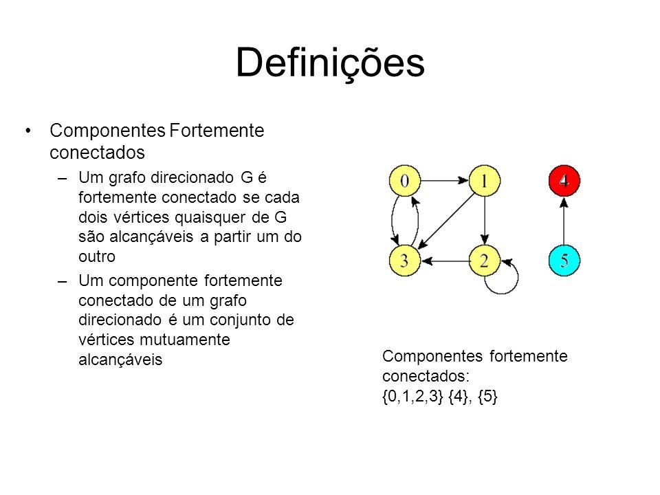 Definições Componentes Fortemente conectados –Um grafo direcionado G é fortemente conectado se cada dois vértices quaisquer de G são alcançáveis a partir um do outro –Um componente fortemente conectado de um grafo direcionado é um conjunto de vértices mutuamente alcançáveis Componentes fortemente conectados: {0,1,2,3} {4}, {5}