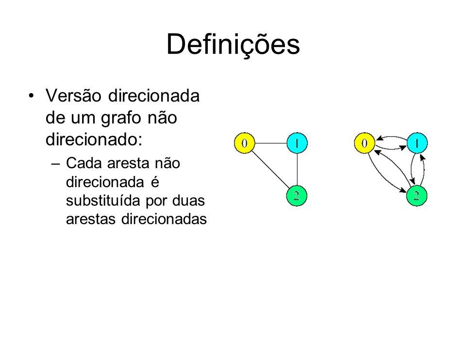 Definições Versão direcionada de um grafo não direcionado: –Cada aresta não direcionada é substituída por duas arestas direcionadas