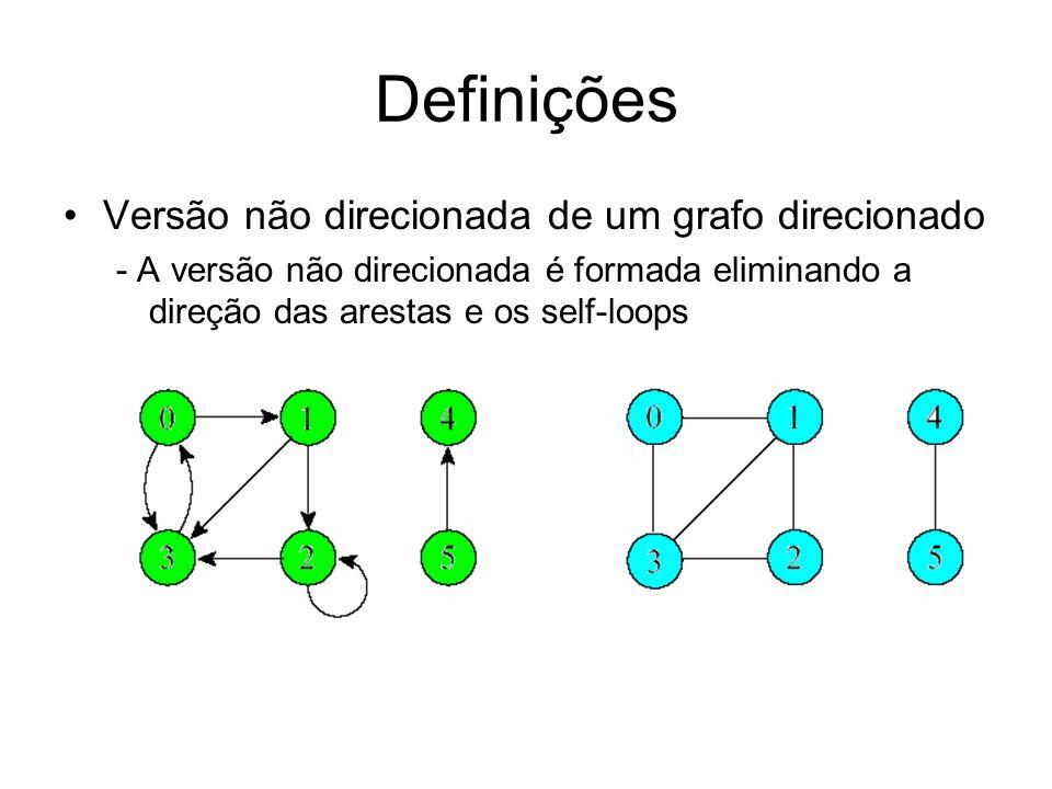 Definições Versão não direcionada de um grafo direcionado - A versão não direcionada é formada eliminando a direção das arestas e os self-loops