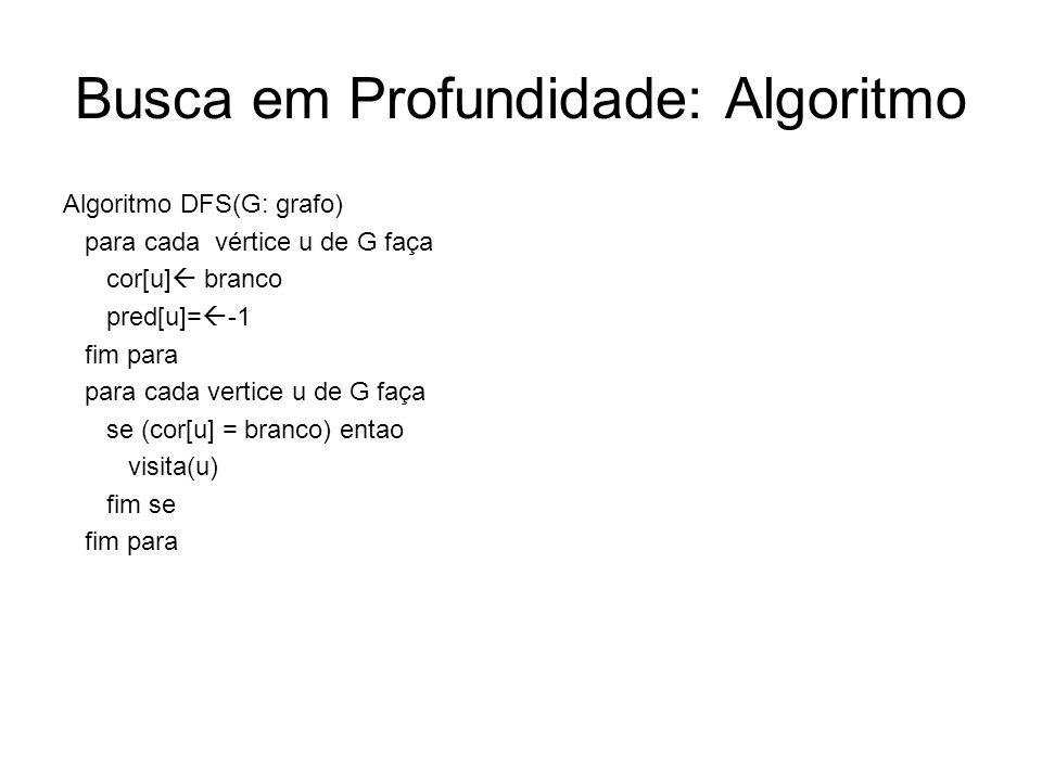 Busca em Profundidade: Algoritmo Algoritmo DFS(G: grafo) para cada vértice u de G faça cor[u] branco pred[u]= -1 fim para para cada vertice u de G faça se (cor[u] = branco) entao visita(u) fim se fim para
