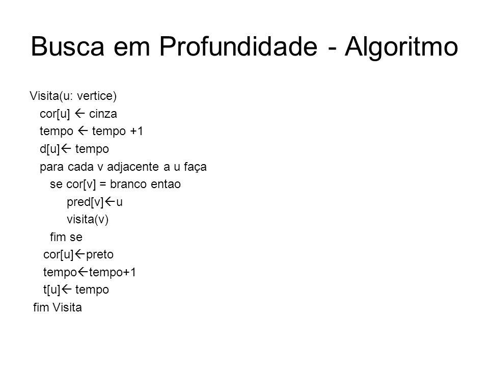 Busca em Profundidade - Algoritmo Visita(u: vertice) cor[u] cinza tempo tempo +1 d[u] tempo para cada v adjacente a u faça se cor[v] = branco entao pr