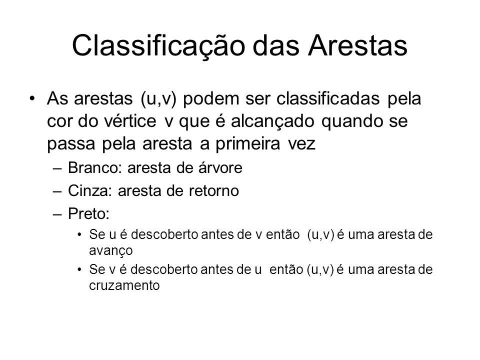 Classificação das Arestas As arestas (u,v) podem ser classificadas pela cor do vértice v que é alcançado quando se passa pela aresta a primeira vez –B