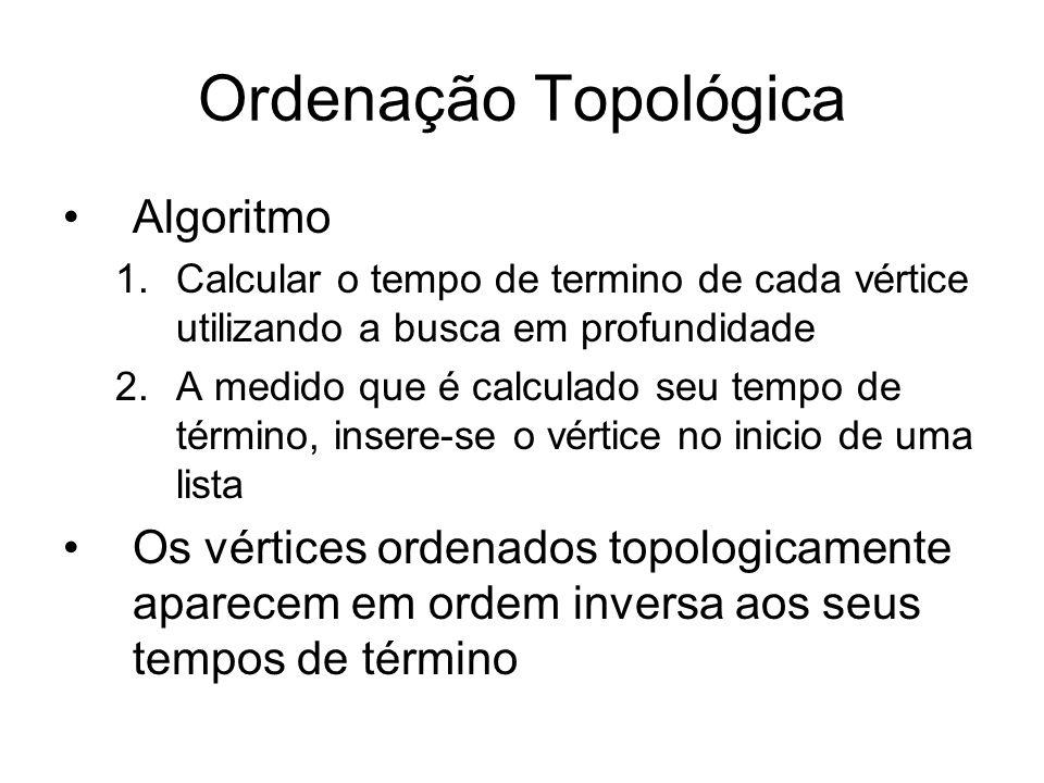 Ordenação Topológica Algoritmo 1.Calcular o tempo de termino de cada vértice utilizando a busca em profundidade 2.A medido que é calculado seu tempo de término, insere-se o vértice no inicio de uma lista Os vértices ordenados topologicamente aparecem em ordem inversa aos seus tempos de término