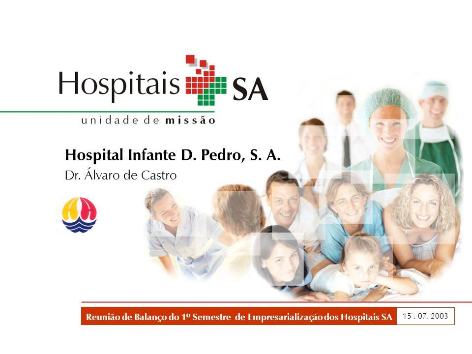 Balanço do 1º Semestre dos Hospitais SA 1 15. 07.
