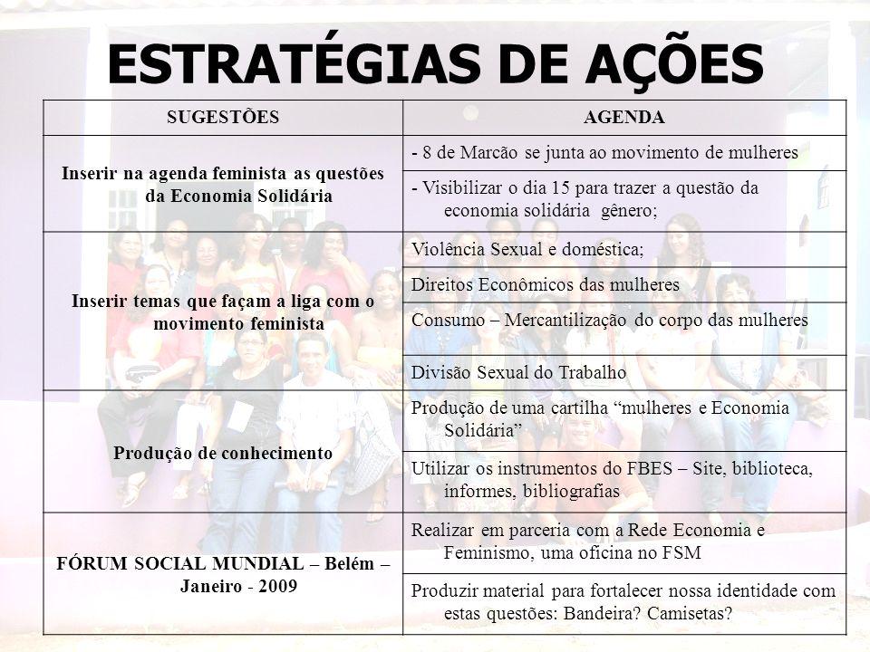 ESTRATÉGIAS DE AÇÕES SUGESTÕESAGENDA Inserir na agenda feminista as questões da Economia Solidária - 8 de Marcão se junta ao movimento de mulheres - V