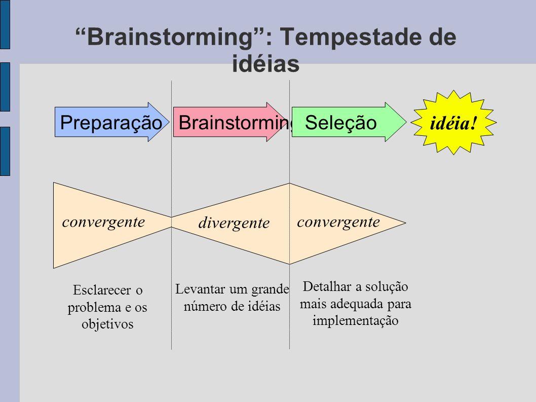 Brainstorming: Tempestade de idéias PreparaçãoBrainstormingSeleção convergente divergente convergente idéia.