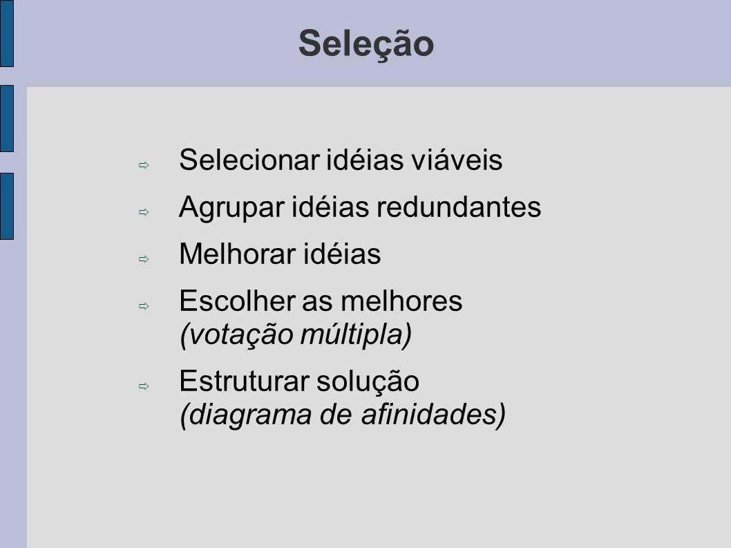 Seleção Selecionar idéias viáveis Agrupar idéias redundantes Melhorar idéias Escolher as melhores (votação múltipla) Estruturar solução (diagrama de afinidades)