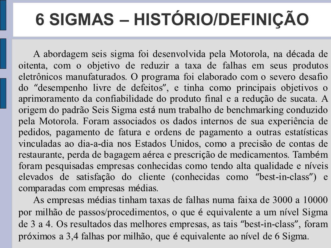 6 SIGMAS – HISTÓRIO/DEFINIÇÃO A abordagem seis sigma foi desenvolvida pela Motorola, na d é cada de oitenta, com o objetivo de reduzir a taxa de falhas em seus produtos eletrônicos manufaturados.