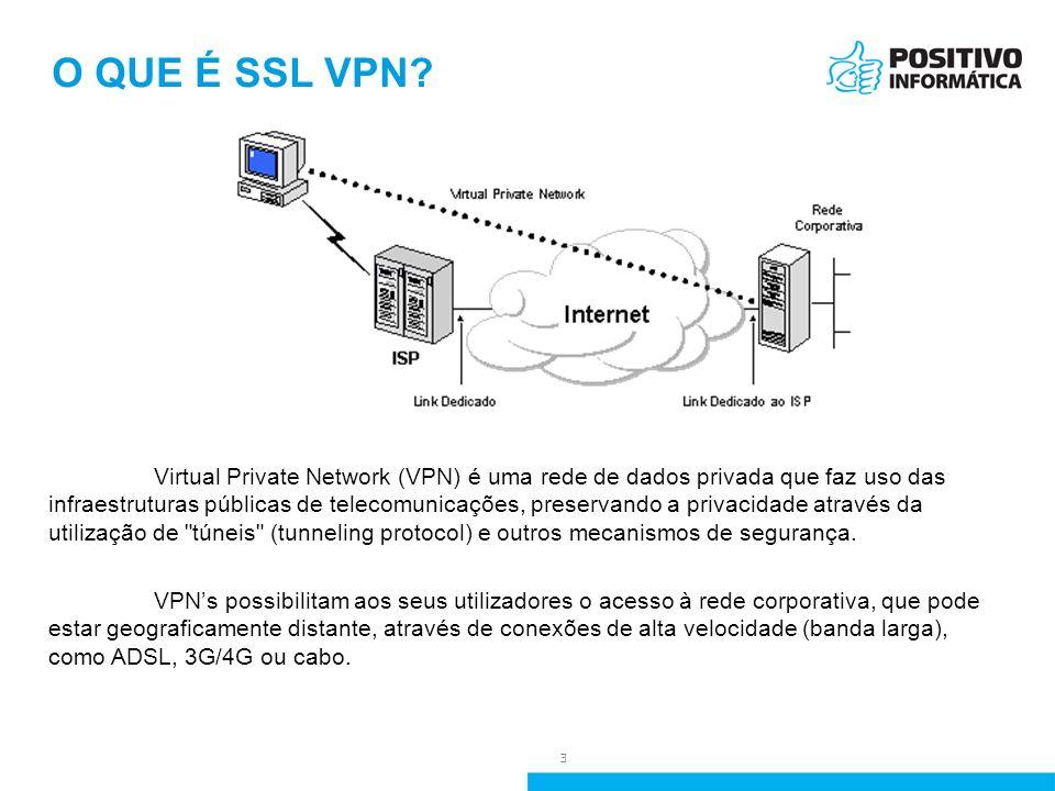 O QUE É SSL VPN? Virtual Private Network (VPN) é uma rede de dados privada que faz uso das infraestruturas públicas de telecomunicações, preservando a