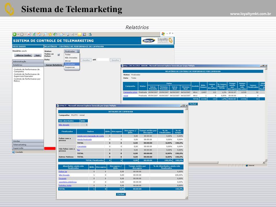 Relatórios Sistema de Telemarketing