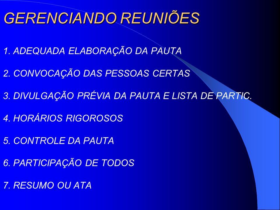 GERENCIANDO REUNIÕES 1. ADEQUADA ELABORAÇÃO DA PAUTA 2. CONVOCAÇÃO DAS PESSOAS CERTAS 3. DIVULGAÇÃO PRÉVIA DA PAUTA E LISTA DE PARTIC. 4. HORÁRIOS RIG