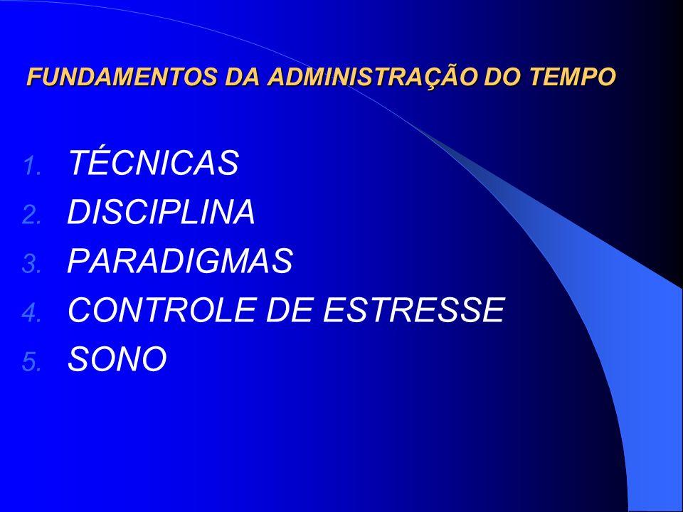 FUNDAMENTOS DA ADMINISTRAÇÃO DO TEMPO 1. TÉCNICAS 2. DISCIPLINA 3. PARADIGMAS 4. CONTROLE DE ESTRESSE 5. SONO
