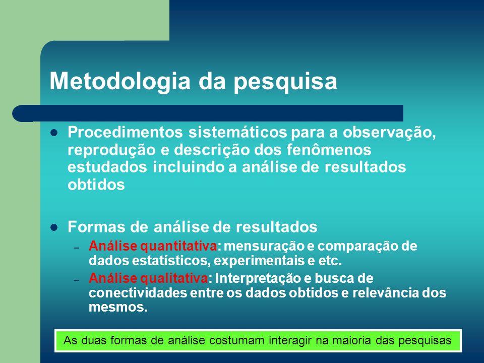 Metodologia da pesquisa Procedimentos sistemáticos para a observação, reprodução e descrição dos fenômenos estudados incluindo a análise de resultados