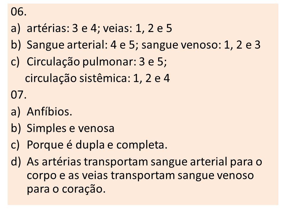 06. a)artérias: 3 e 4; veias: 1, 2 e 5 b)Sangue arterial: 4 e 5; sangue venoso: 1, 2 e 3 c)Circulação pulmonar: 3 e 5; circulação sistêmica: 1, 2 e 4