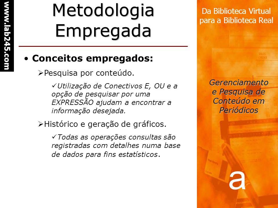 a www.lab245.com Da Biblioteca Virtual para a Biblioteca Real Gerenciamento e Pesquisa de Conteúdo em Periódicos Metodologia Empregada Conceitos empregados: Pesquisa por conteúdo.
