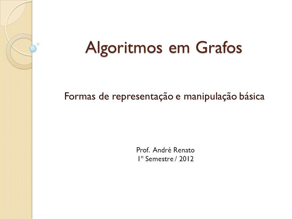 Algoritmos em Grafos Formas de representação e manipulação básica Prof.
