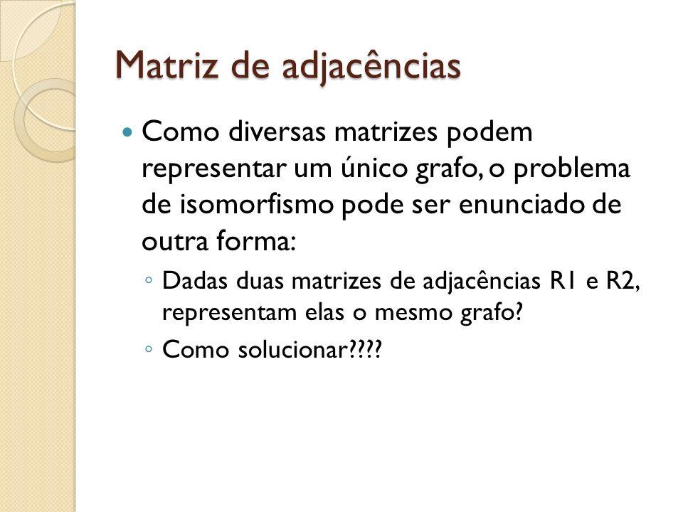 Matriz de adjacências Como diversas matrizes podem representar um único grafo, o problema de isomorfismo pode ser enunciado de outra forma: Dadas duas matrizes de adjacências R1 e R2, representam elas o mesmo grafo.