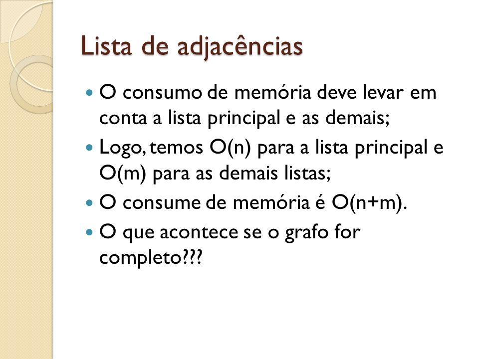 Lista de adjacências O consumo de memória deve levar em conta a lista principal e as demais; Logo, temos O(n) para a lista principal e O(m) para as demais listas; O consume de memória é O(n+m).