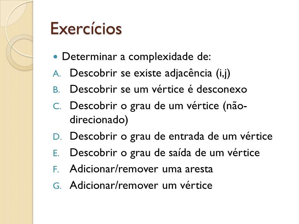 Exercícios Determinar a complexidade de: A.Descobrir se existe adjacência (i,j) B.