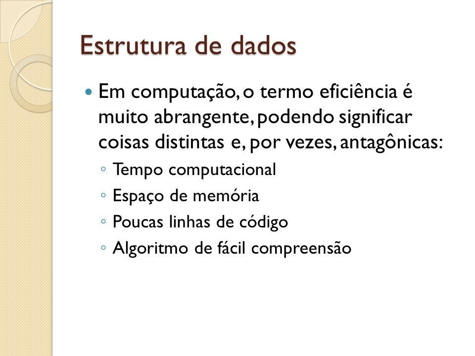 Estrutura de dados Em computação, o termo eficiência é muito abrangente, podendo significar coisas distintas e, por vezes, antagônicas: Tempo computacional Espaço de memória Poucas linhas de código Algoritmo de fácil compreensão