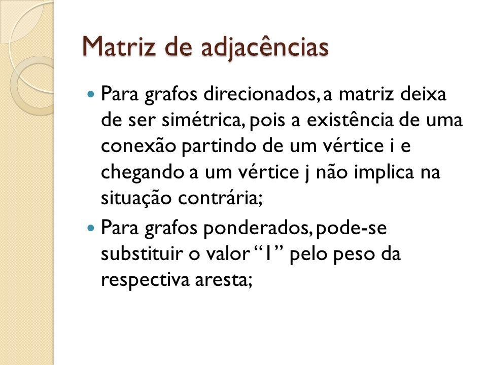 Matriz de adjacências Para grafos direcionados, a matriz deixa de ser simétrica, pois a existência de uma conexão partindo de um vértice i e chegando a um vértice j não implica na situação contrária; Para grafos ponderados, pode-se substituir o valor 1 pelo peso da respectiva aresta;