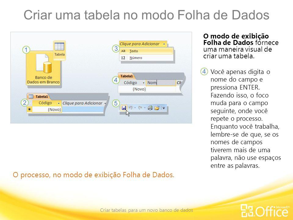Criar uma tabela no modo Folha de Dados Criar tabelas para um novo banco de dados O processo, no modo de exibição Folha de Dados. O modo de exibição F