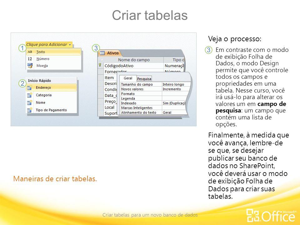 Criar tabelas Criar tabelas para um novo banco de dados Maneiras de criar tabelas. Veja o processo: Em contraste com o modo de exibição Folha de Dados
