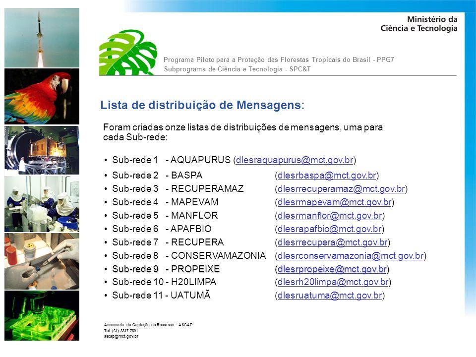 Programa Piloto para a Proteção das Florestas Tropicais do Brasil - PPG7 Subprograma de Ciência e Tecnologia - SPC&T Assessoria de Captação de Recursos - ASCAP Tel: (61) 3317-7801 ascap@mct.gov.br Lista de distribuição de Mensagens: Participantes das lista: Sub-rede 9 - PROPEIXE (dlesrpropeixe@mct.gov.br) Vera Maria Fonseca de Araújo Valveraval@inpa.gov.br Maria Iracilda da Cunha Sampaio ira@ufpa.br Paulo Henrique Rocha Aride aride@inpa.gov.br Maria Claudene Barros mbclau@ufpa.br Cleuza Suzana Oliveira de Araújo caraujo@niltonlins.br Para inserir outros participantes, o Coordenador da Sub-rede deverá encaminhar os nomes para: ascap@mct.gov.br